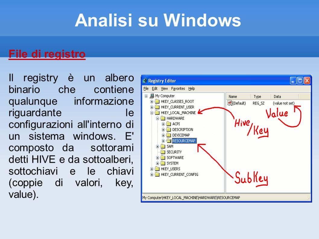 Analisi su Windows File di registro
