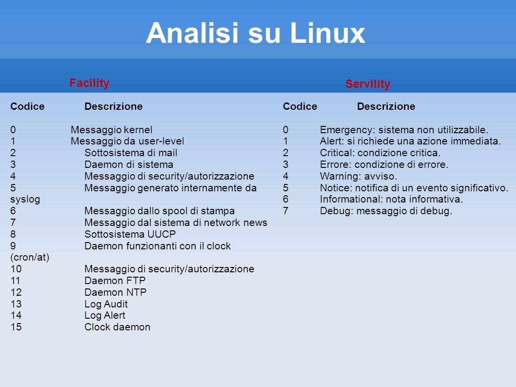 Analisi su Linux Facility Servility Codice Descrizione