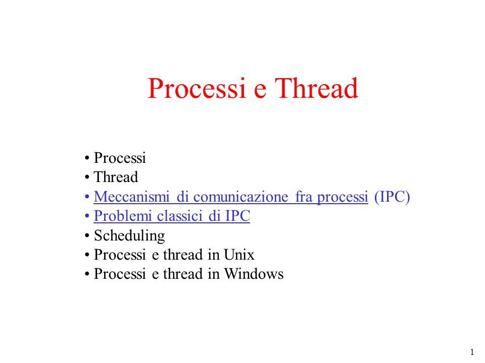 Processi e Thread Processi Thread