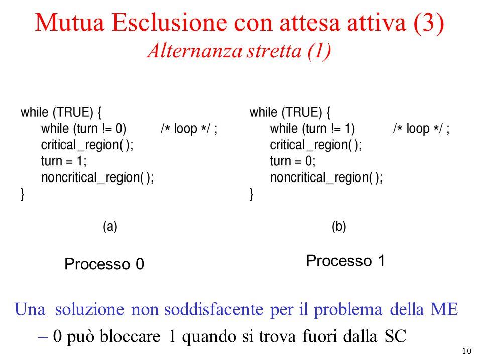 Mutua Esclusione con attesa attiva (3) Alternanza stretta (1)