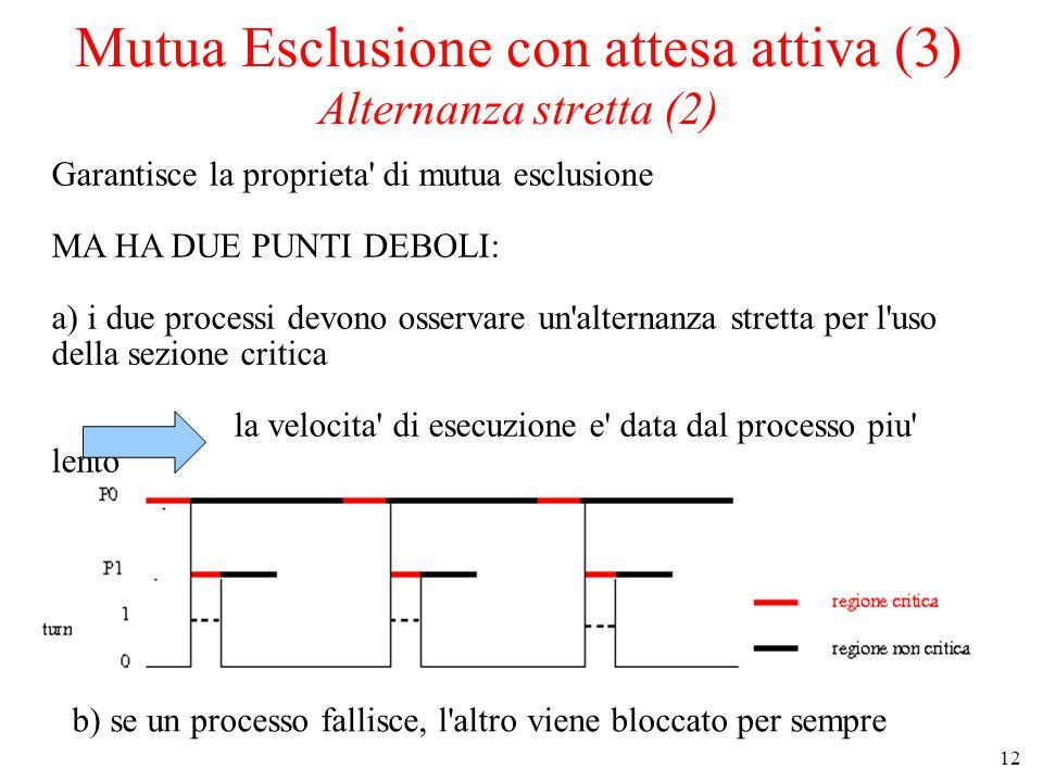Mutua Esclusione con attesa attiva (3) Alternanza stretta (2)