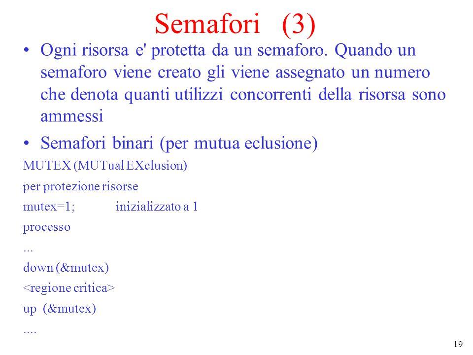Semafori (3)