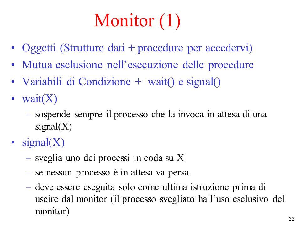 Monitor (1) Oggetti (Strutture dati + procedure per accedervi)