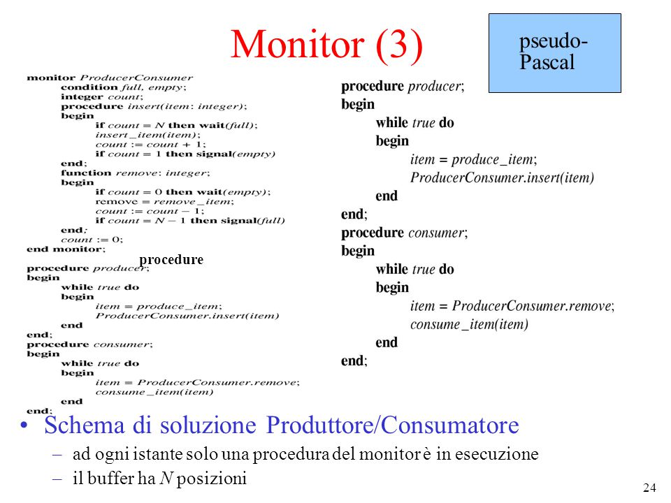 Monitor (3) Schema di soluzione Produttore/Consumatore pseudo-Pascal