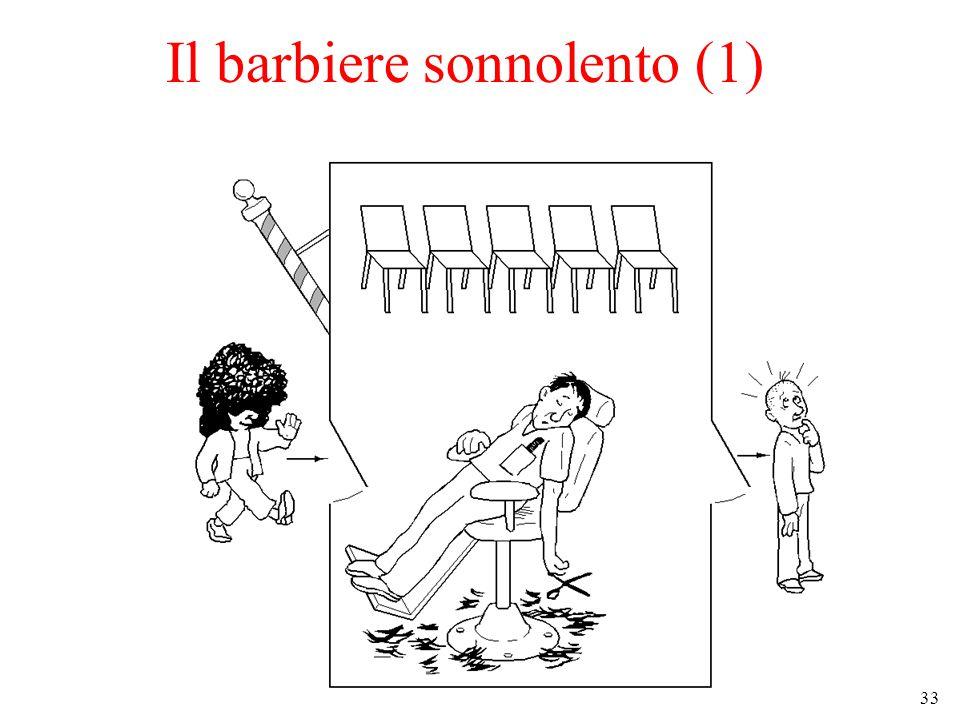 Il barbiere sonnolento (1)
