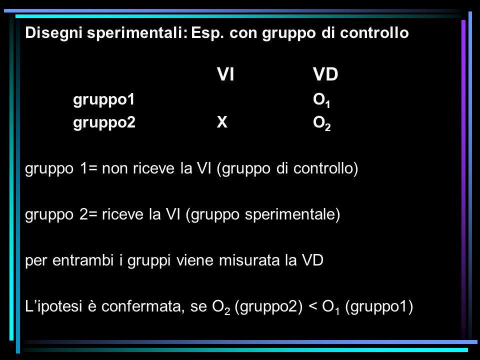 Disegni sperimentali: Esp. con gruppo di controllo