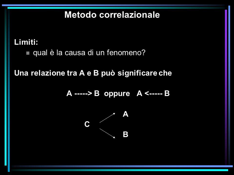 Metodo correlazionale