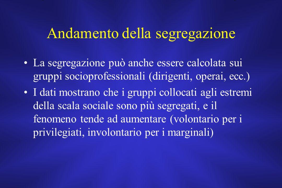 Andamento della segregazione