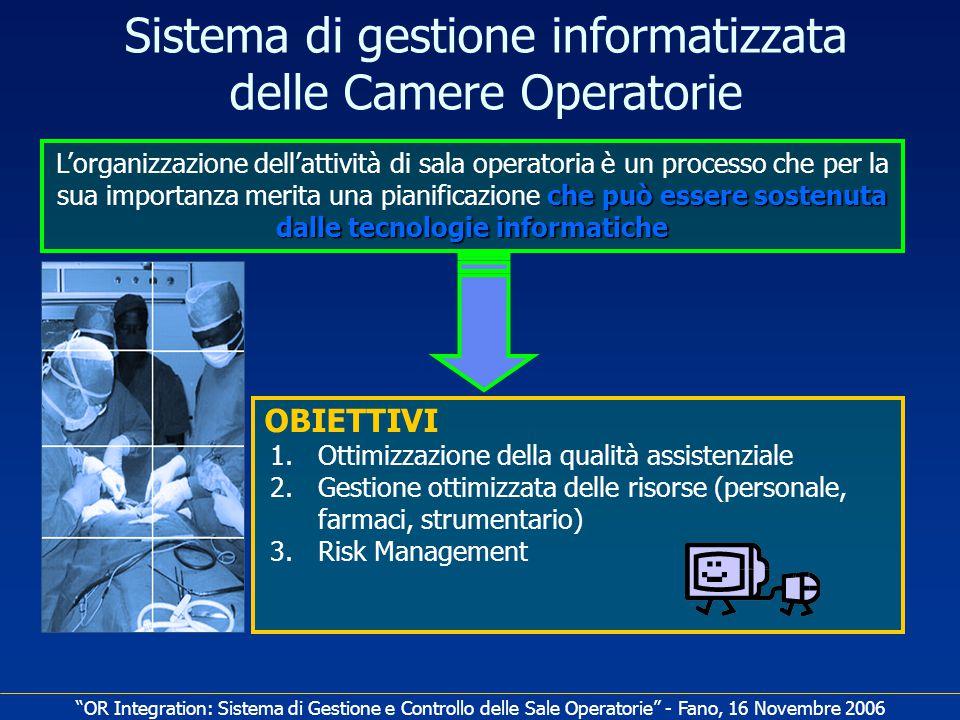 Sistema di gestione informatizzata delle Camere Operatorie