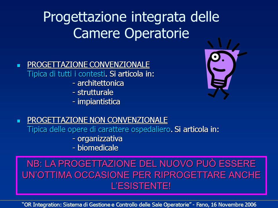 Progettazione integrata delle Camere Operatorie