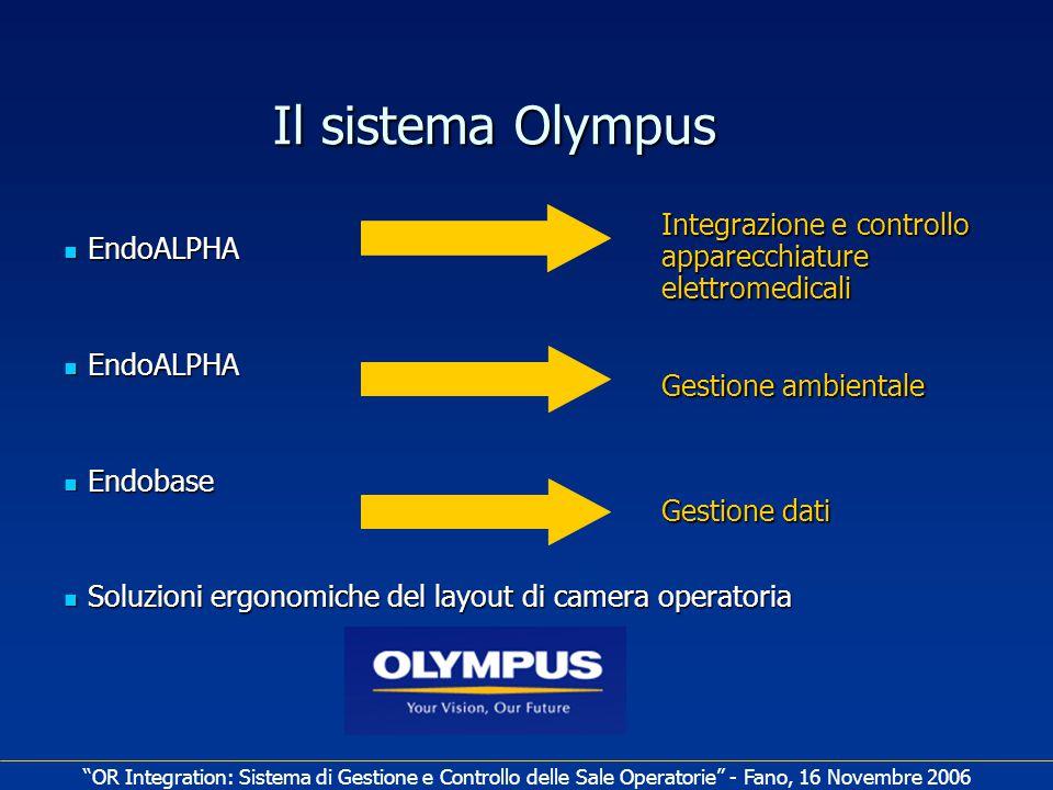 Il sistema Olympus Integrazione e controllo apparecchiature elettromedicali. EndoALPHA. Endobase.