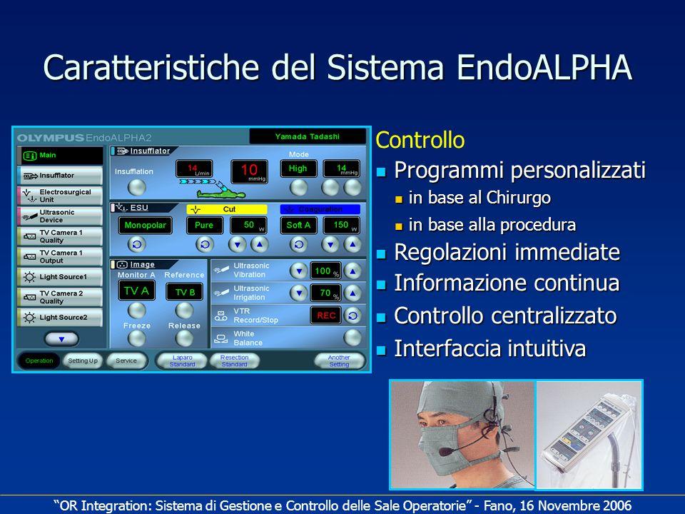 Caratteristiche del Sistema EndoALPHA