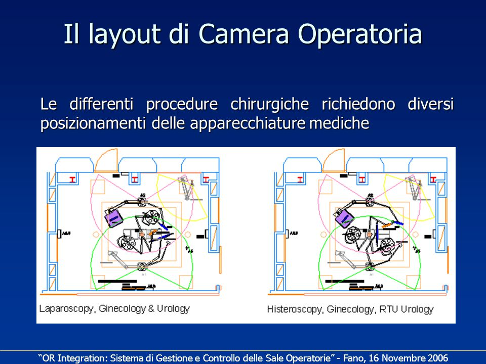 Il layout di Camera Operatoria
