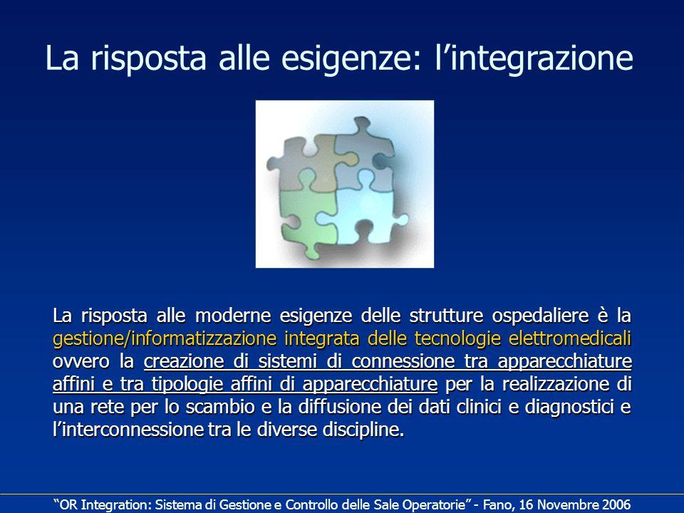 La risposta alle esigenze: l'integrazione