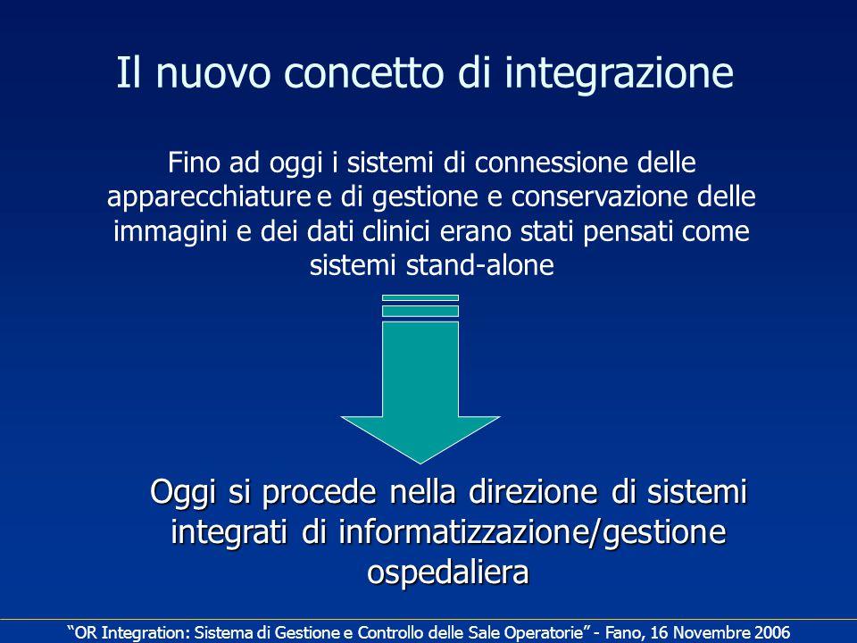 Il nuovo concetto di integrazione