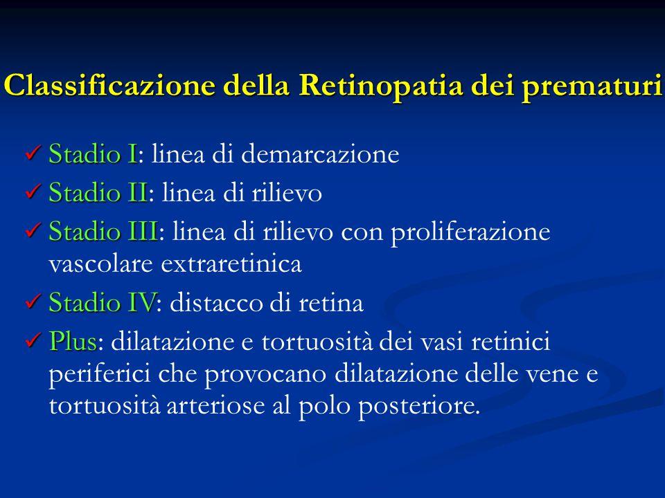 Classificazione della Retinopatia dei prematuri