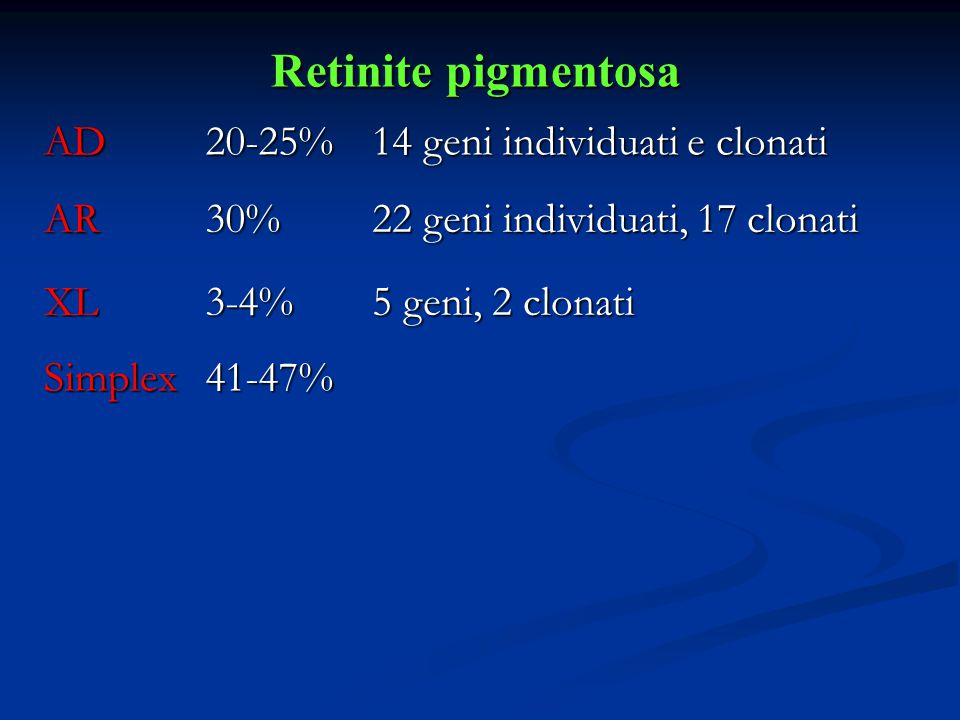 Retinite pigmentosa AD 20-25% 14 geni individuati e clonati AR 30%