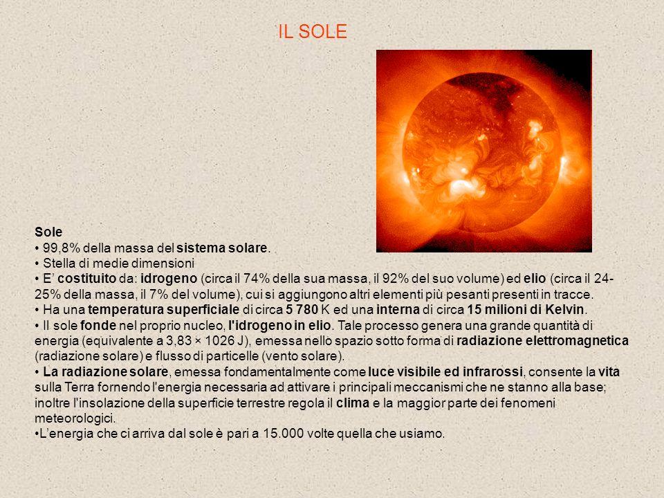 IL SOLE Sole 99,8% della massa del sistema solare.