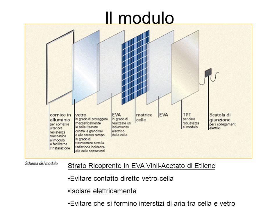 Il modulo Strato Ricoprente in EVA Vinil-Acetato di Etilene