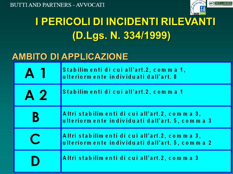 (D.Lgs. N. 334/1999) AMBITO DI APPLICAZIONE