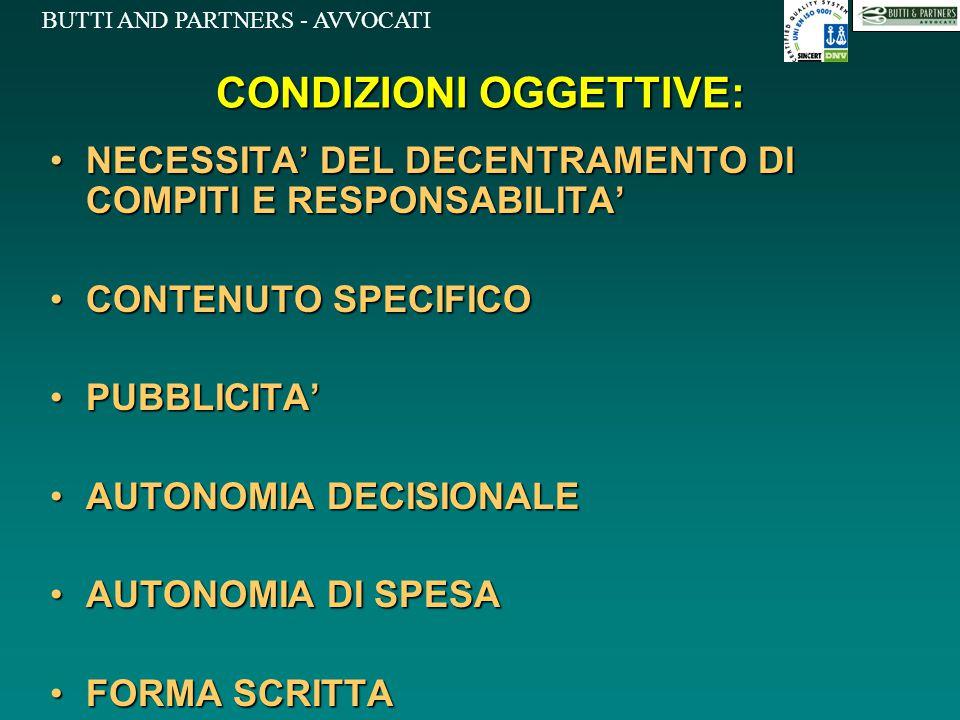 CONDIZIONI OGGETTIVE: