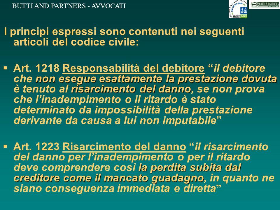 I principi espressi sono contenuti nei seguenti articoli del codice civile: