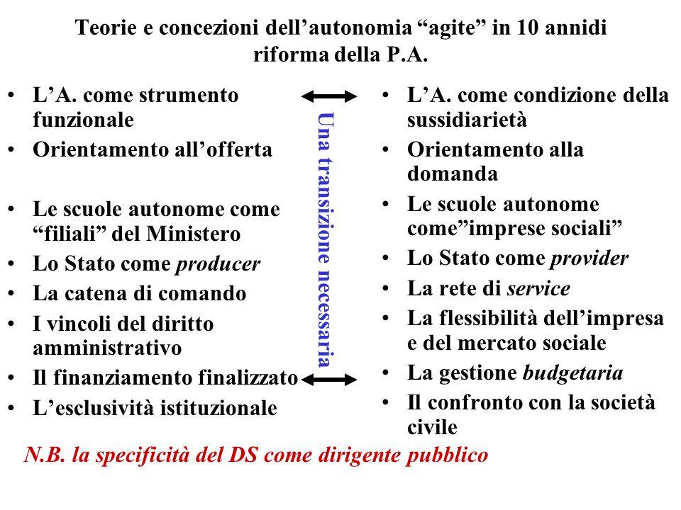 Teorie e concezioni dell'autonomia agite in 10 annidi riforma della P.A.