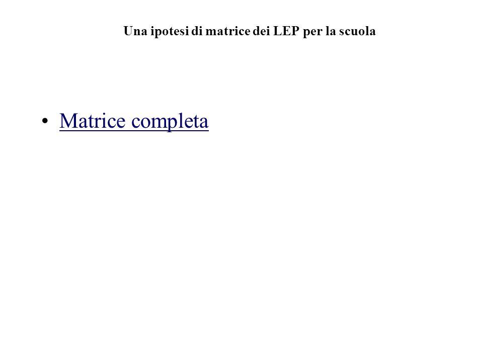 Una ipotesi di matrice dei LEP per la scuola