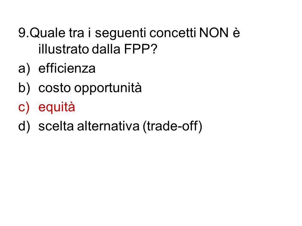 9.Quale tra i seguenti concetti NON è illustrato dalla FPP