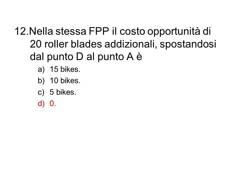 12.Nella stessa FPP il costo opportunità di 20 roller blades addizionali, spostandosi dal punto D al punto A è