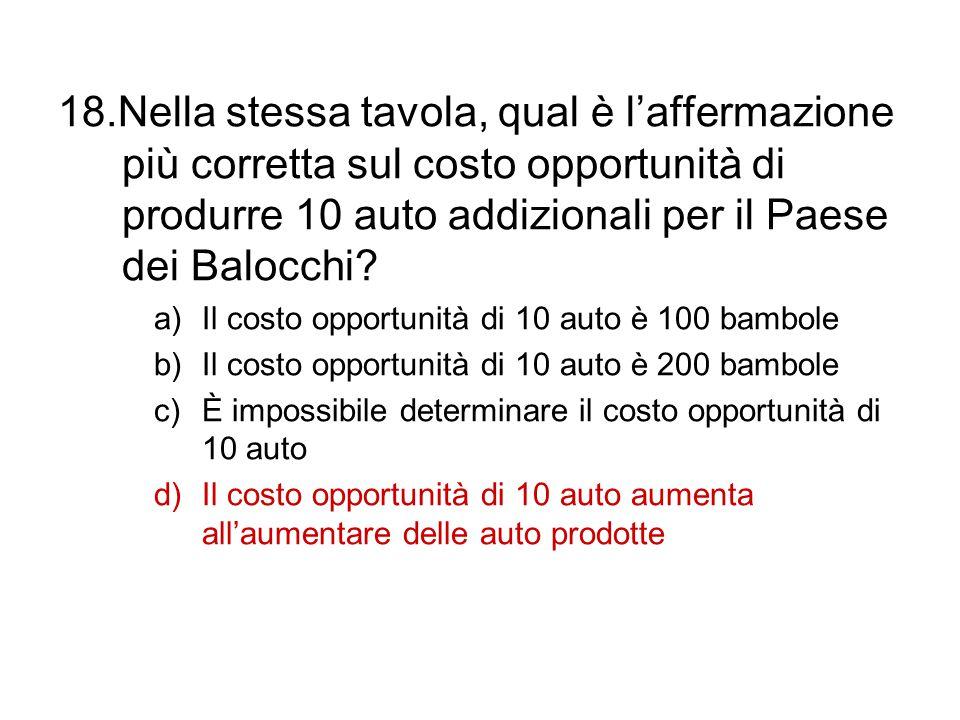 18.Nella stessa tavola, qual è l'affermazione più corretta sul costo opportunità di produrre 10 auto addizionali per il Paese dei Balocchi