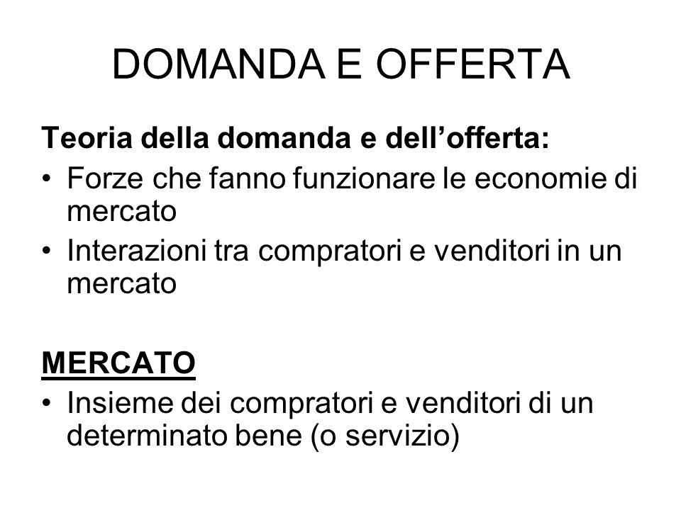 DOMANDA E OFFERTA Teoria della domanda e dell'offerta:
