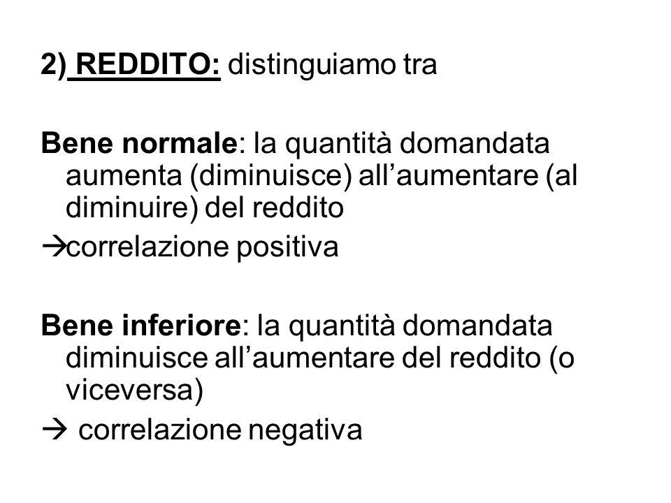 2) REDDITO: distinguiamo tra