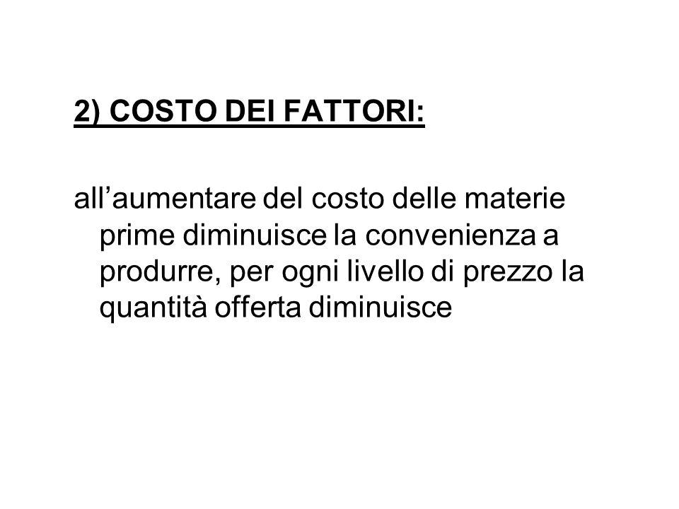 2) COSTO DEI FATTORI: