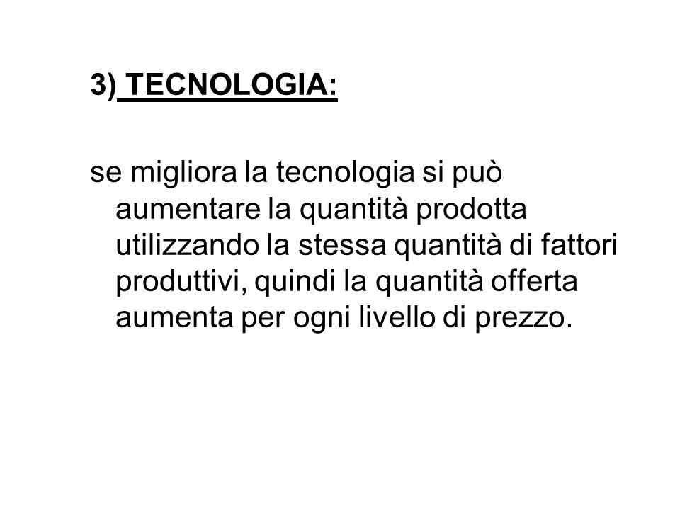 3) TECNOLOGIA: