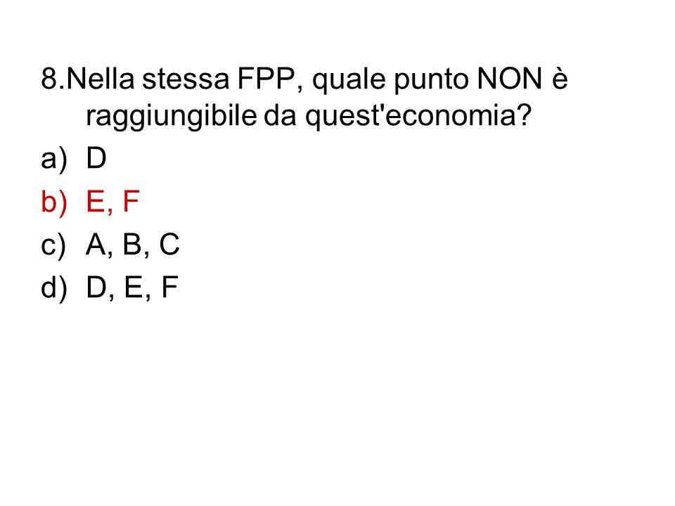 8.Nella stessa FPP, quale punto NON è raggiungibile da quest economia