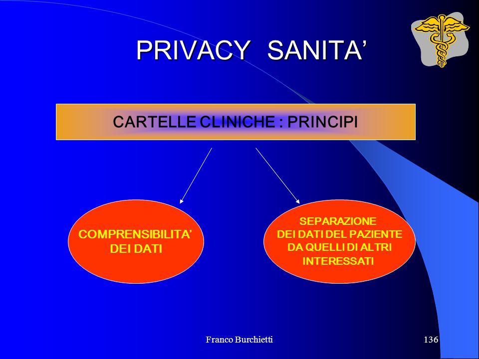 CARTELLE CLINICHE : PRINCIPI