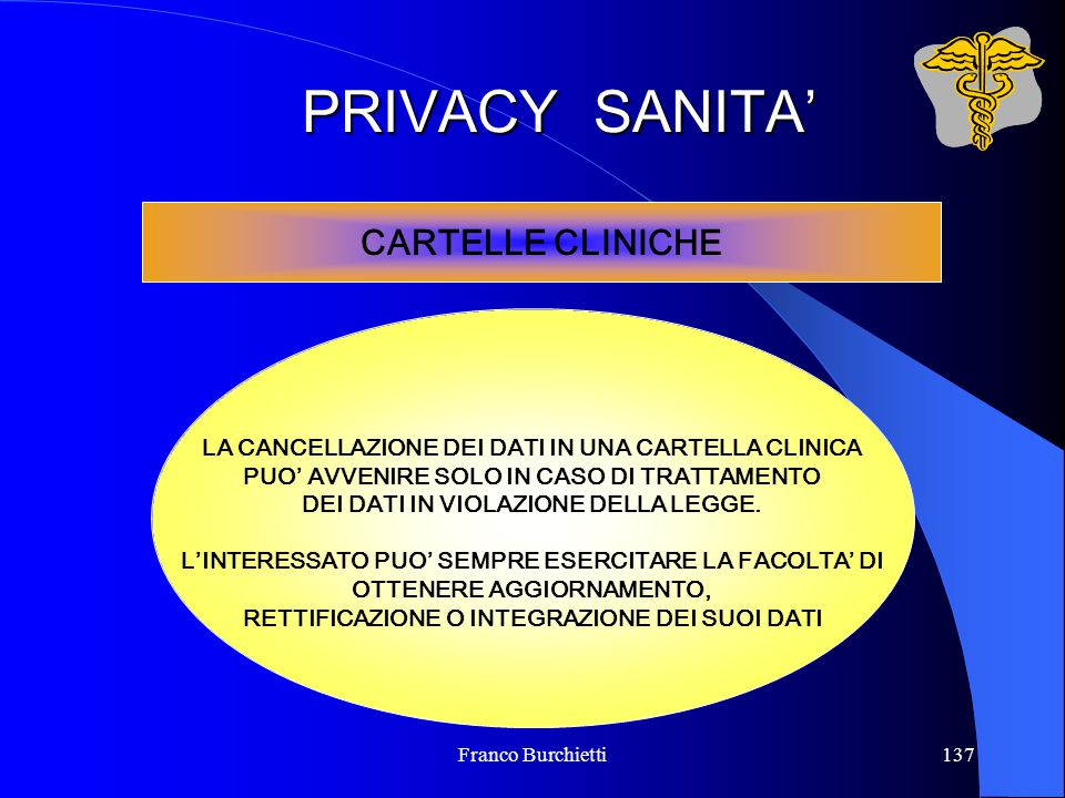 PRIVACY SANITA' CARTELLE CLINICHE