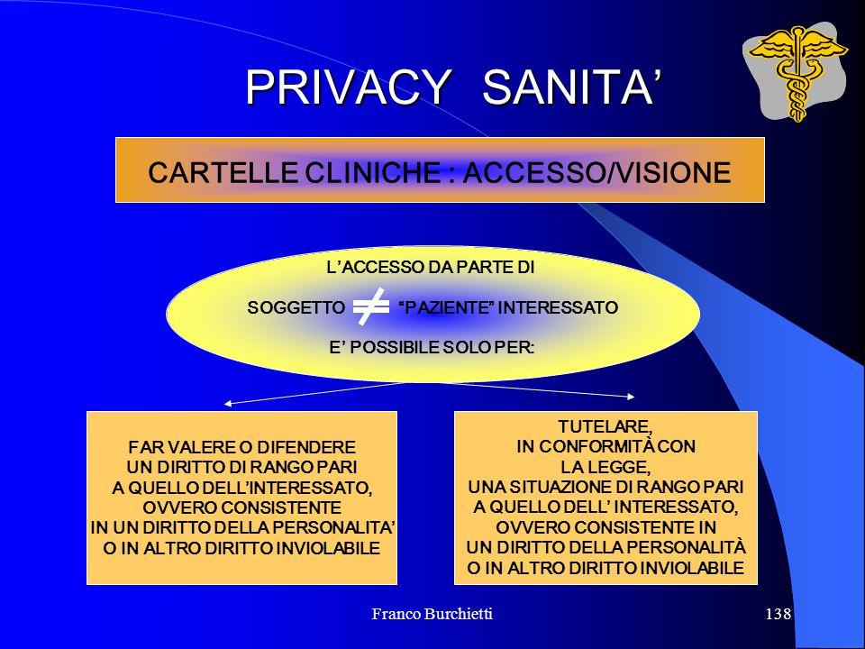 CARTELLE CLINICHE : ACCESSO/VISIONE