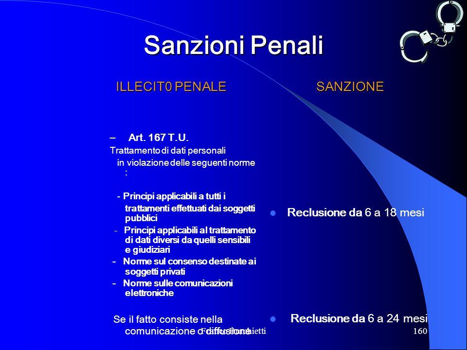Sanzioni Penali ILLECIT0 PENALE SANZIONE Art. 167 T.U.