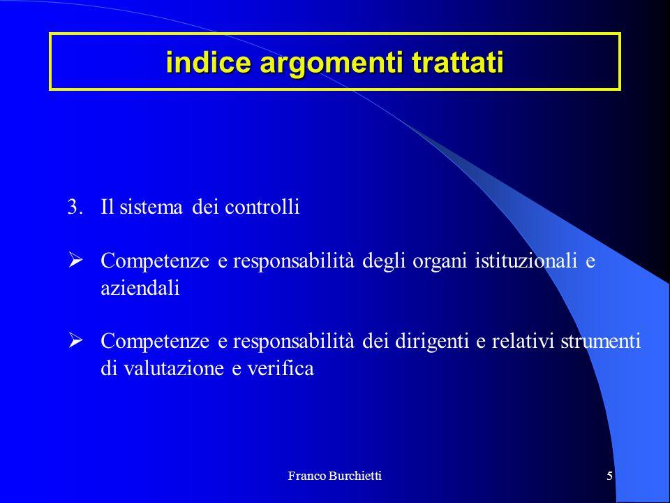 indice argomenti trattati