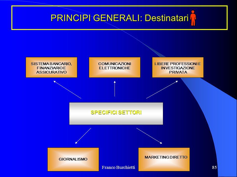 PRINCIPI GENERALI: Destinatari