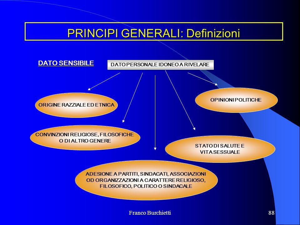 PRINCIPI GENERALI: Definizioni