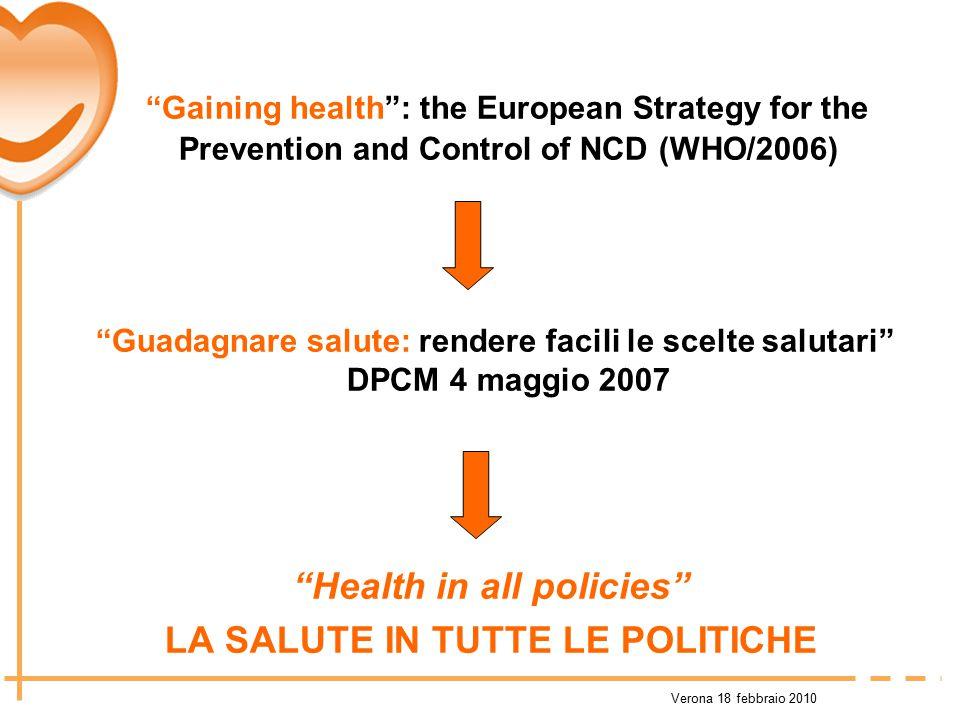 Health in all policies LA SALUTE IN TUTTE LE POLITICHE