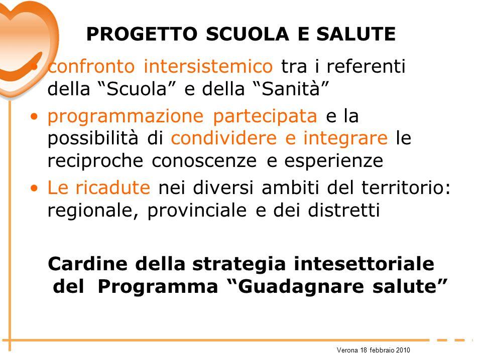 PROGETTO SCUOLA E SALUTE