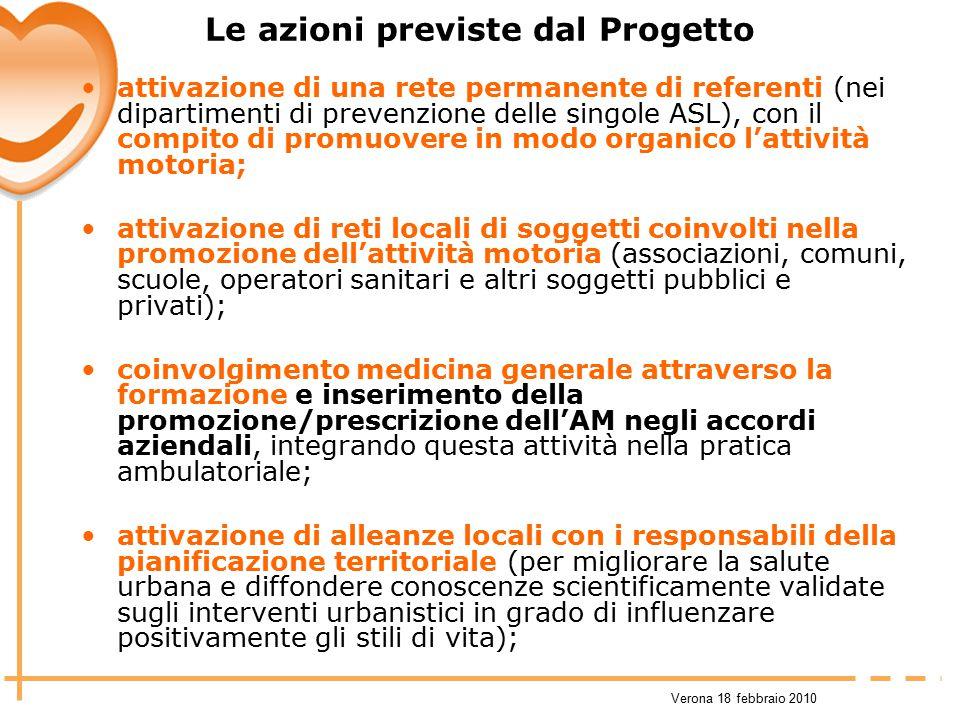 Le azioni previste dal Progetto