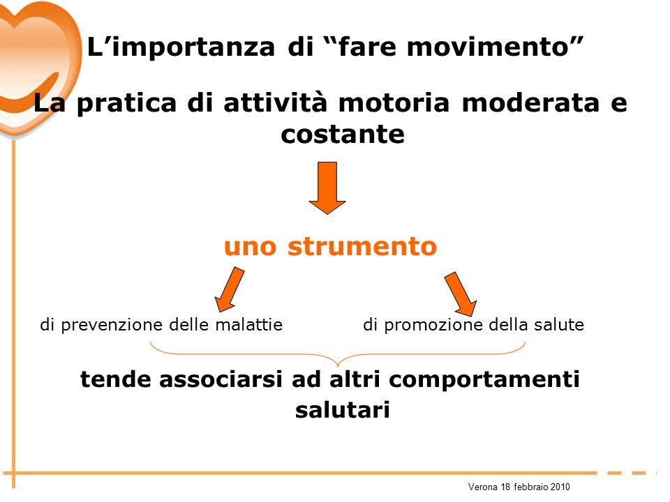 L'importanza di fare movimento