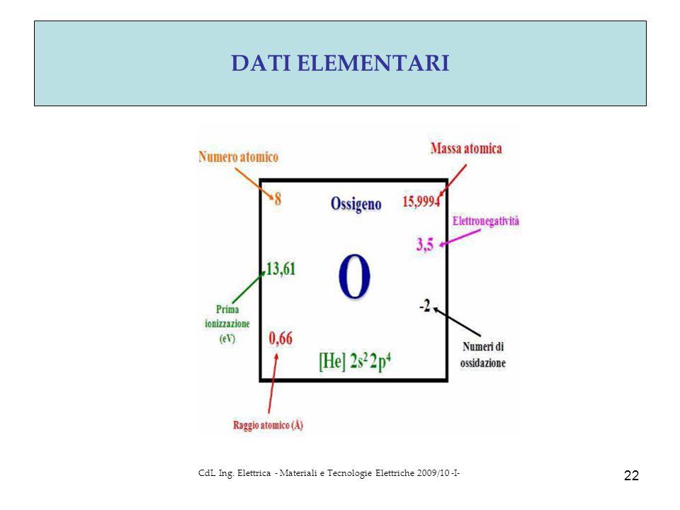 CdL Ing. Elettrica - Materiali e Tecnologie Elettriche 2009/10 -I-