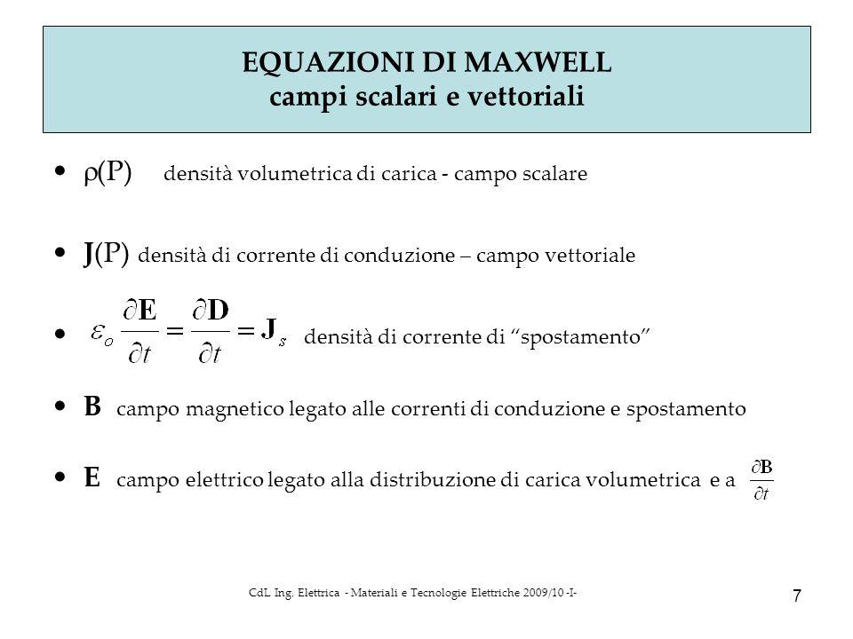 EQUAZIONI DI MAXWELL campi scalari e vettoriali
