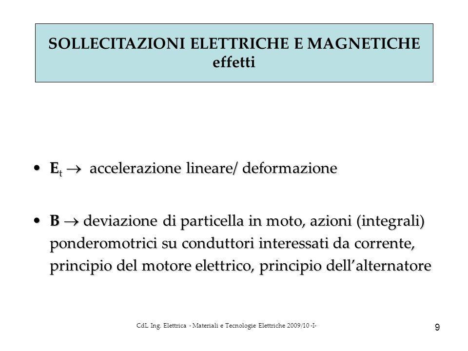 SOLLECITAZIONI ELETTRICHE E MAGNETICHE